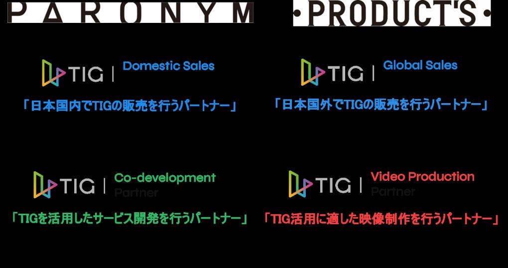 【プレスリリース/パートナーシップ制度新設】 <br></noscript>パロニム、博報堂プロダクツと<br>包括的なパートナーシップ制度を締結