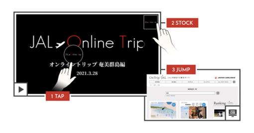 【プレスリリース】JALのオンライントリップライブ映像を触れる動画として再配信。EC・HPなどへの導線を強化することで、コンテンツの二次利用をより魅力的に。